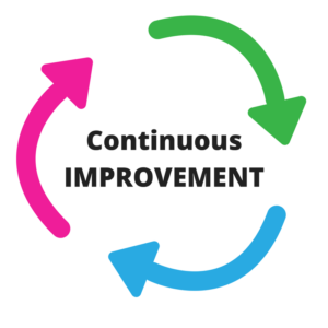 striving for continuous improvement meeting needs llc